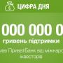 Новини компаній: ПриватБанк став надійніше на 10 млрд грн за рахунок підтримки іноземних інвесторів